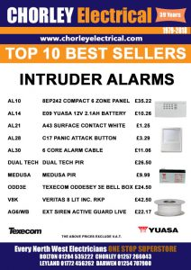 Products and Prices – Chorley Electrical